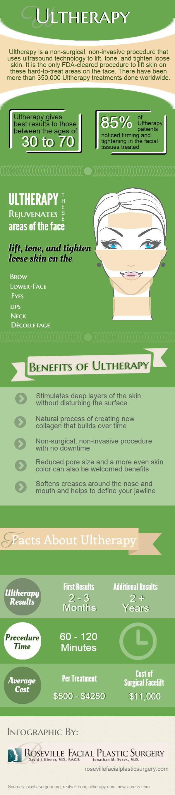 Roseville - Ultherapy (1)